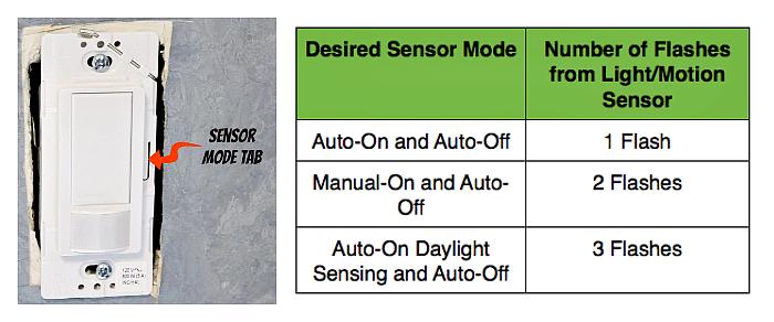 Maestro Sensor Mode