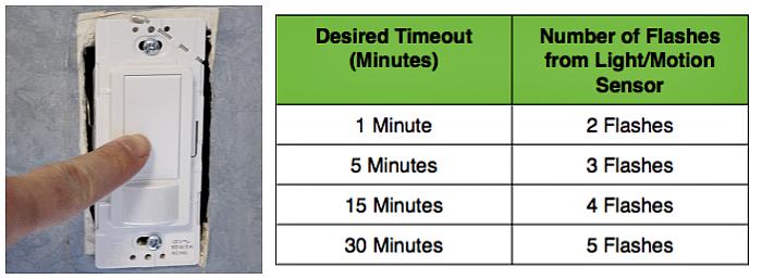 Lutron Motion Sensor Light Switch: Maestro Timeout Mode,Lighting