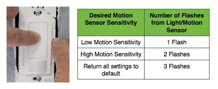 Setting Maestro Sensitivity